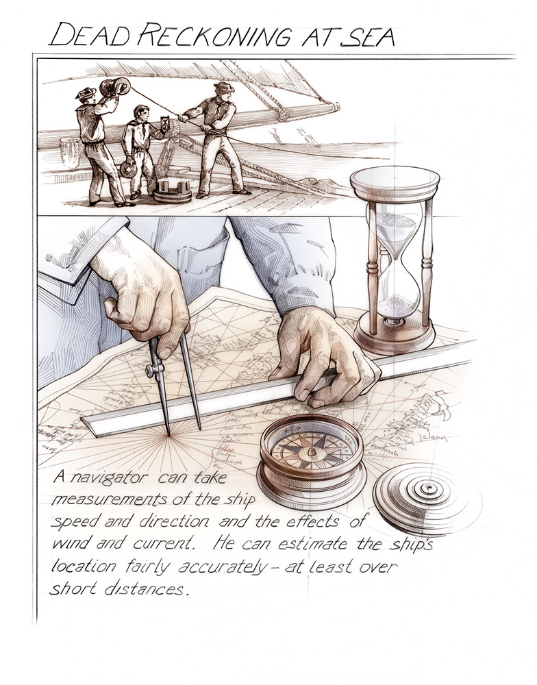 Dead Reckoning At Sea Time And Navigation