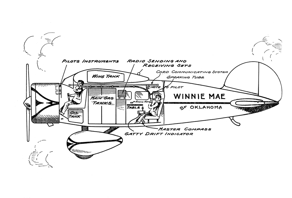 Winnie Mae Equipment Diagram Time And Navigation