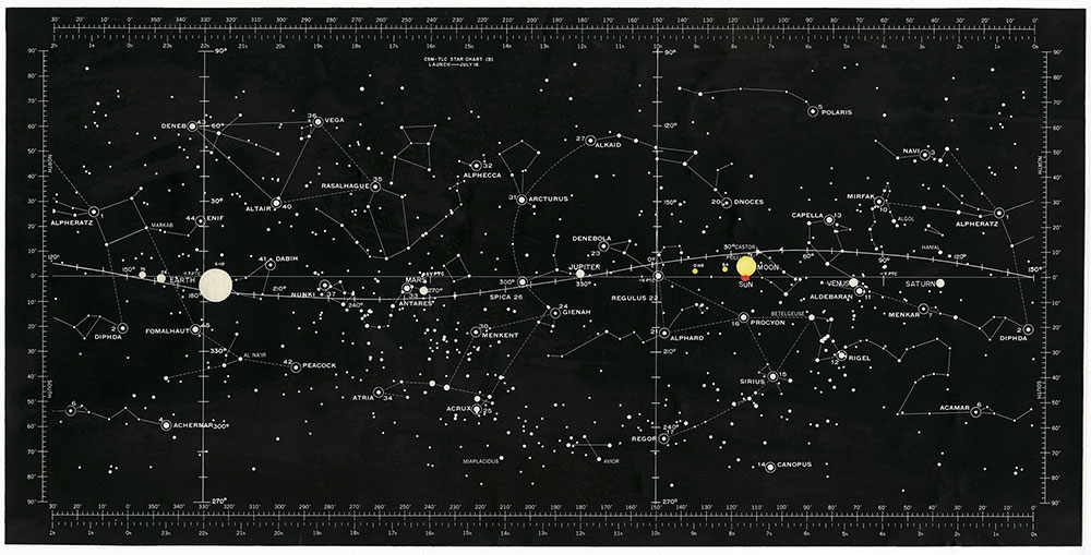 Star Chart  Time And Navigation