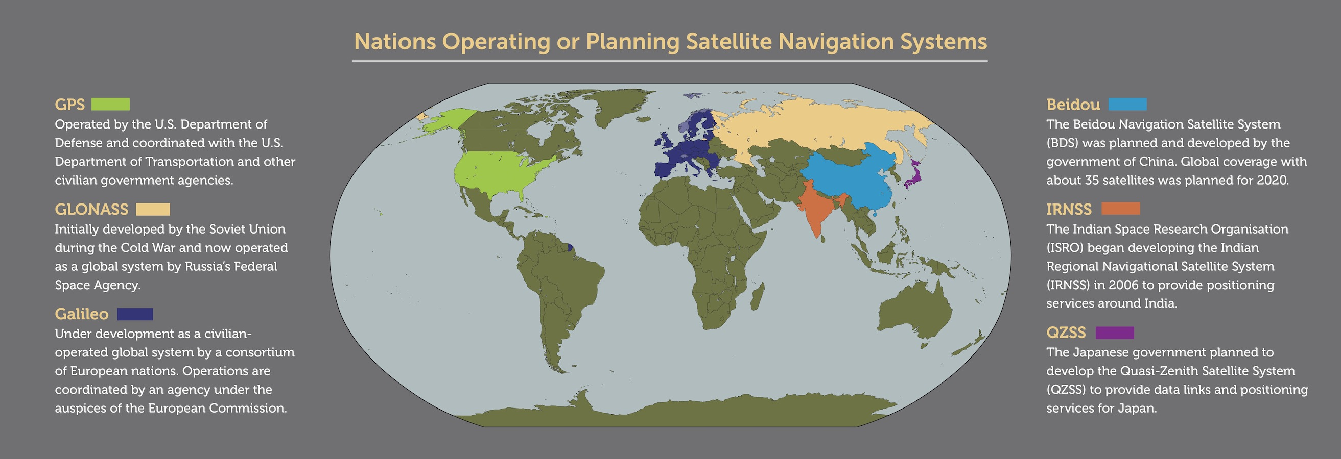 Map Of Satellite Systems Time And Navigation - World satellite gps map