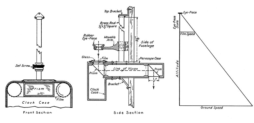 gatty drift indicator diagram
